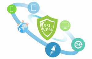 深信服VPN-1000-B400二合一VPN防火墙