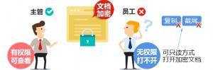 IP-guard透明加密方案 文档加密 加密软件