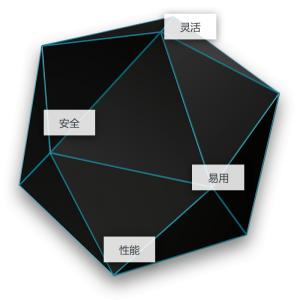 云桌面|云桌面系统|桌面云|虚拟桌面云系统|云桌面解决方案|阿里云