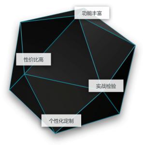 内容安全|图片视频鉴黄|违规内容识别|内容风险智能识别服务-绿网-阿里云