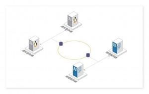 英方i2Move 系统在线热迁移
