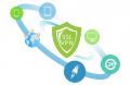 深信服VPN-1000-B1120D移动办公 远程应用发布 单点登录